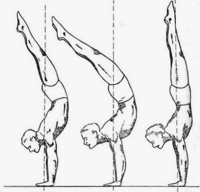 Illustration of the Hand Balancing exercise