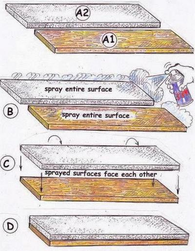 Illustration of pad assembly for the steel frame weight bench.