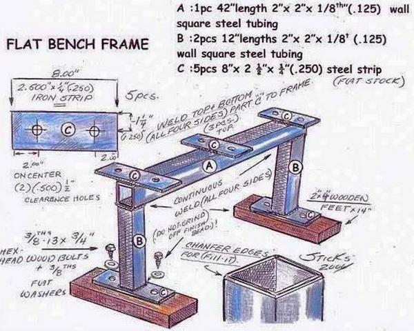 Frame specification drawing for the steel frame weight bench
