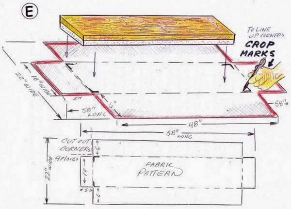 Drawing that depicts the steps for adding a vinyl cover to the weight bench pad assembly