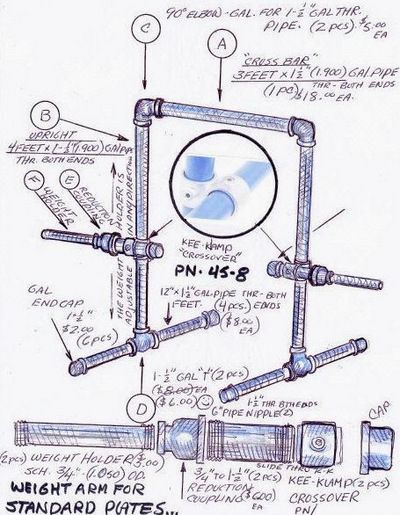 Illustration of a Kee Klamp Rack for muscle building